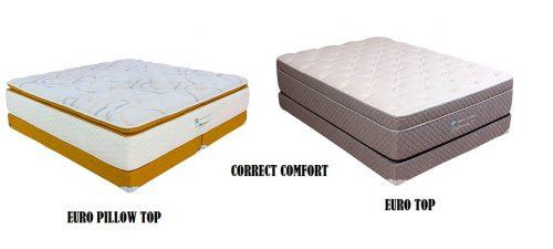 Versiones de la linea CORRECT COMFORT